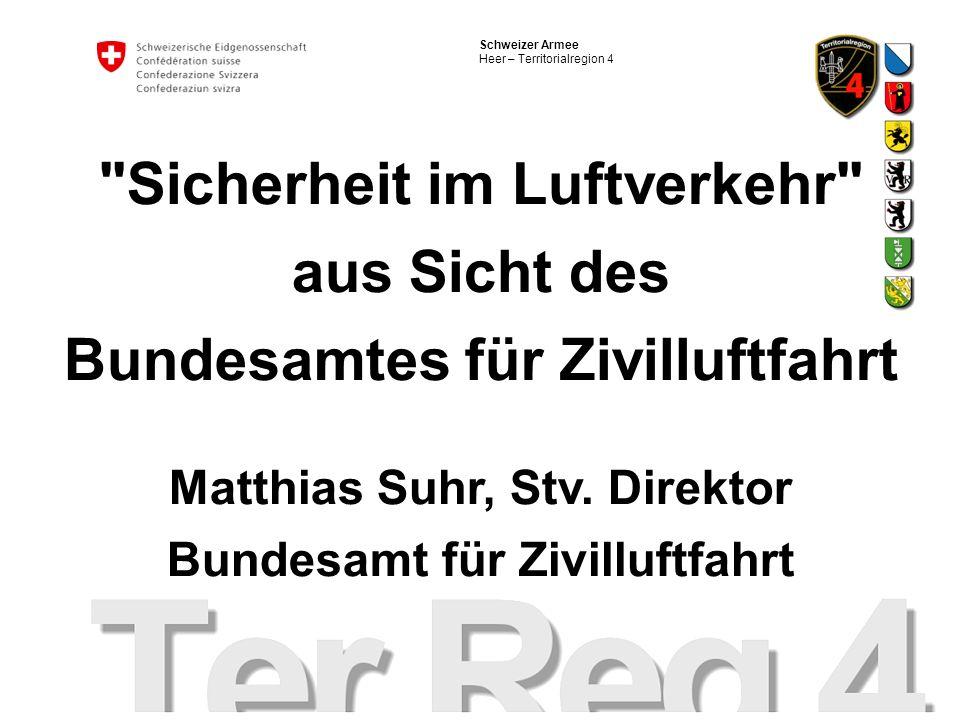 Schweizer Armee Heer – Territorialregion 4 Sicherheit im Luftverkehr aus Sicht des Bundesamtes für Zivilluftfahrt Matthias Suhr, Stv.