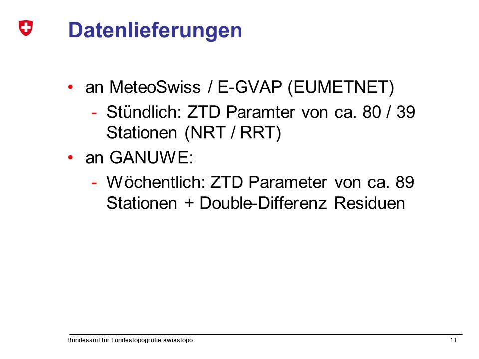 11 Bundesamt für Landestopografie swisstopo Datenlieferungen an MeteoSwiss / E-GVAP (EUMETNET) -Stündlich: ZTD Paramter von ca.