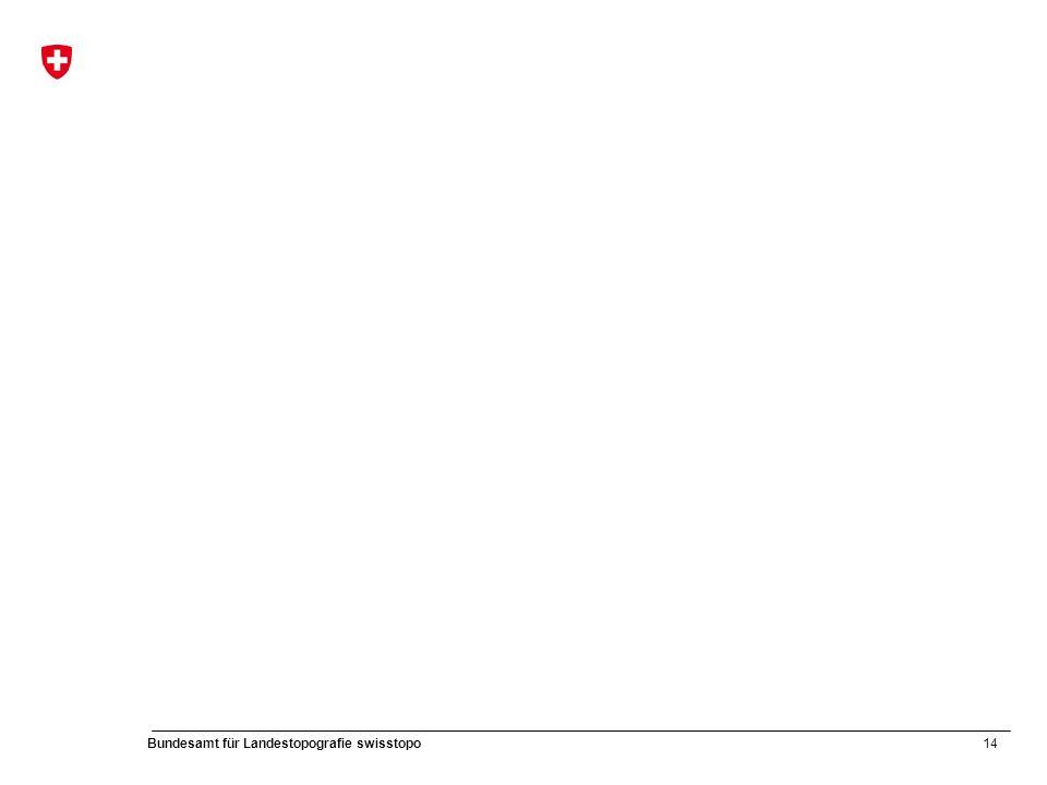 14 Bundesamt für Landestopografie swisstopo