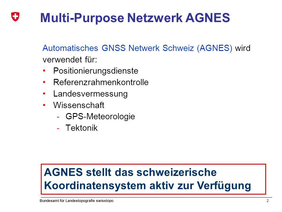 2 Bundesamt für Landestopografie swisstopo Multi-Purpose Netzwerk AGNES Automatisches GNSS Netwerk Schweiz (AGNES) wird verwendet für: Positionierungsdienste Referenzrahmenkontrolle Landesvermessung Wissenschaft -GPS-Meteorologie -Tektonik AGNES stellt das schweizerische Koordinatensystem aktiv zur Verfügung