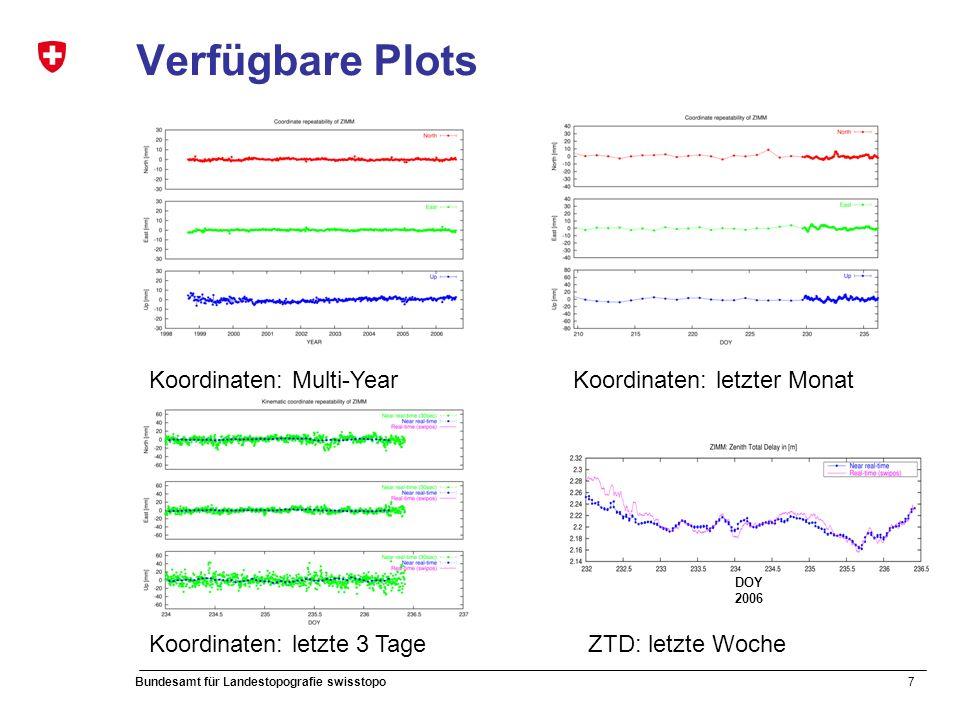 7 Bundesamt für Landestopografie swisstopo Verfügbare Plots DOY 2006 Koordinaten: Multi-YearKoordinaten: letzter Monat Koordinaten: letzte 3 TageZTD: letzte Woche