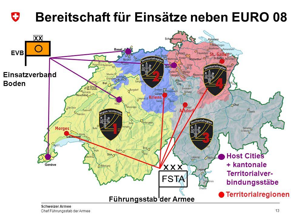 13 Schweizer Armee Chef Führungsstab der Armee Host Cities + kantonale Territorialver- bindungsstäbe Territorialregionen LTF XX EVB Bereitschaft für Einsätze neben EURO 08 Einsatzverband Boden Führungsstab der Armee