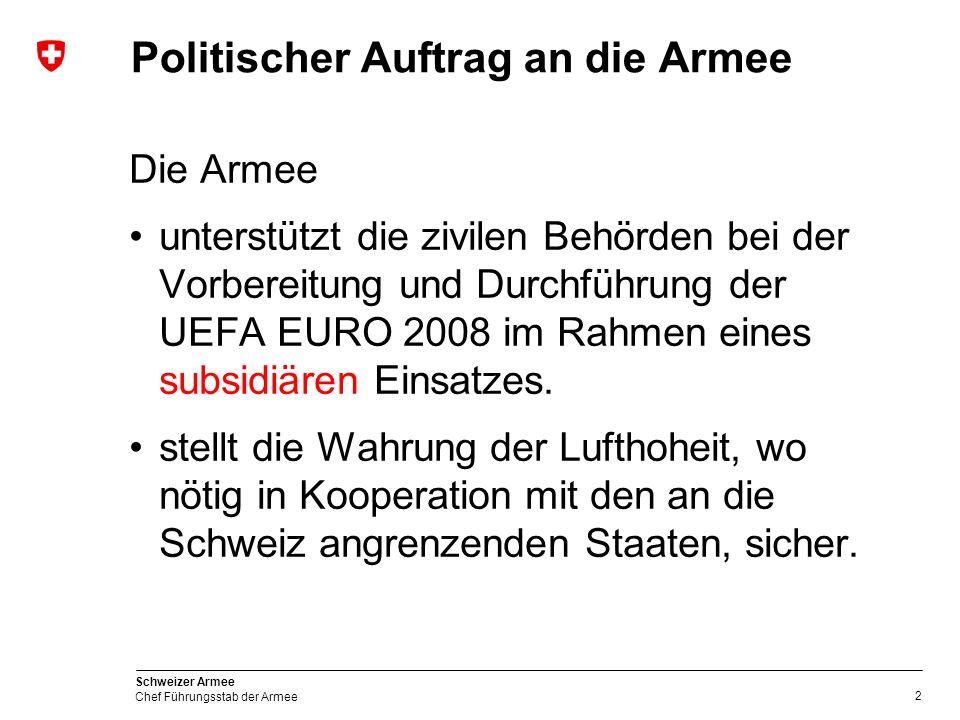 3 Schweizer Armee Chef Führungsstab der Armee Ereignis Subsidiaritätsprinzip militärische Mittel – verfügbar – geeignet Bedürfnis zivile Mittel – ausgegeben – nicht ausreichend – fehlend +++ Unter- stützung Kata- strophen -hilfe Schutz