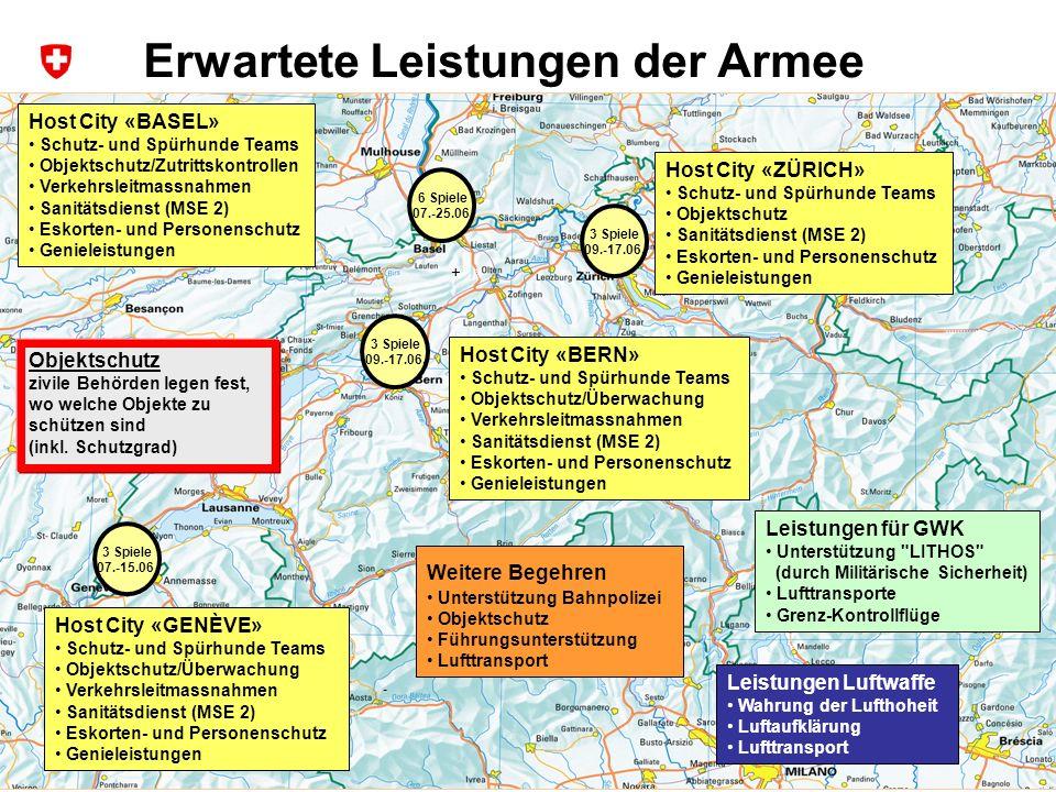 6 Schweizer Armee Chef Führungsstab der Armee 3 Spiele 07.-15.06.