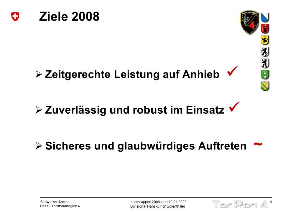 9 Schweizer Armee Heer – Territorialregion 4 Divisionär Hans-Ulrich Solenthaler Jahresrapport 2009 vom 10.01.2009 Ziele 2008 Zeitgerechte Leistung auf Anhieb Zuverlässig und robust im Einsatz Sicheres und glaubwürdiges Auftreten ~