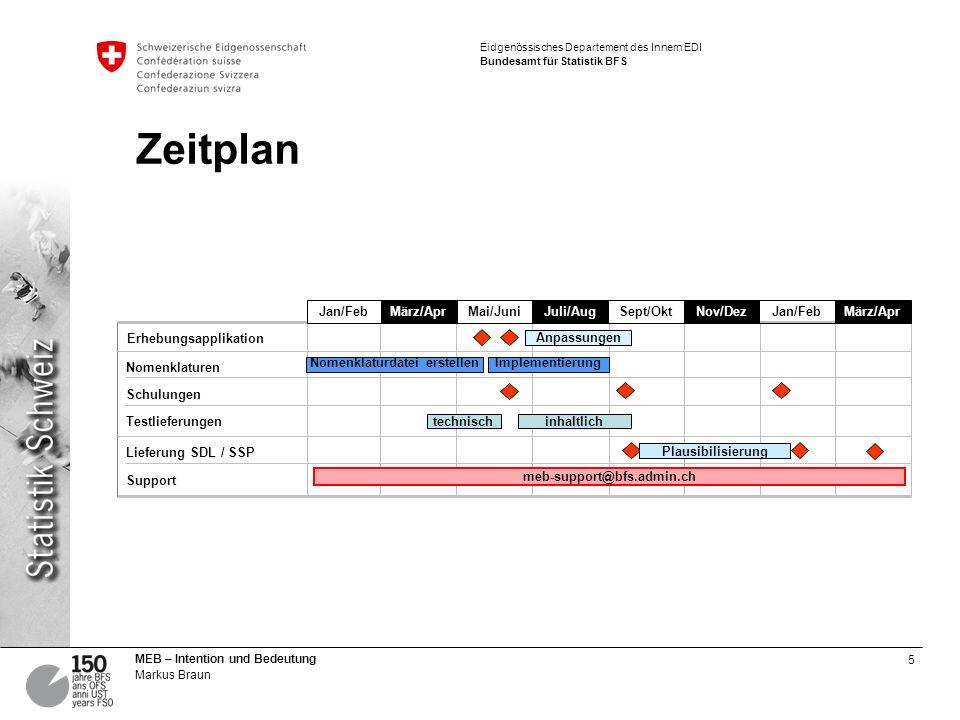 5 MEB – Intention und Bedeutung Markus Braun Eidgenössisches Departement des Innern EDI Bundesamt für Statistik BFS Zeitplan Nomenklaturen Erhebungsap