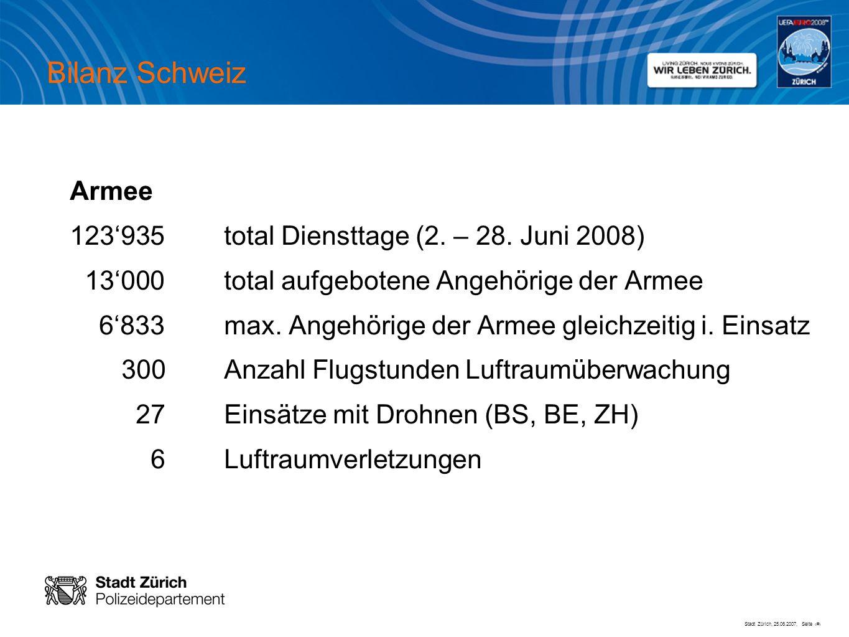 Stadt Zürich, 25.06.2007, Seite # Bilanz Schweiz Armee 123935total Diensttage (2. – 28. Juni 2008) 13000total aufgebotene Angehörige der Armee 6833max