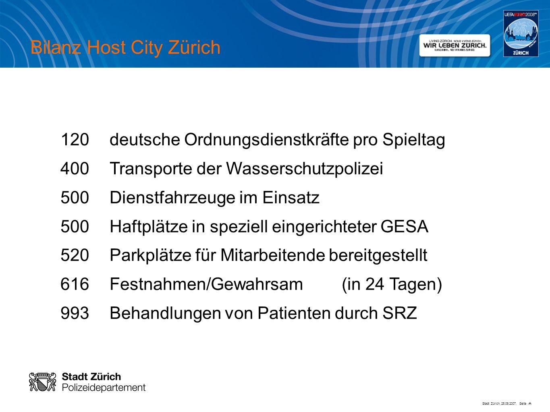 Stadt Zürich, 25.06.2007, Seite # Bilanz Host City Zürich 120deutsche Ordnungsdienstkräfte pro Spieltag 400 Transporte der Wasserschutzpolizei 500 Die