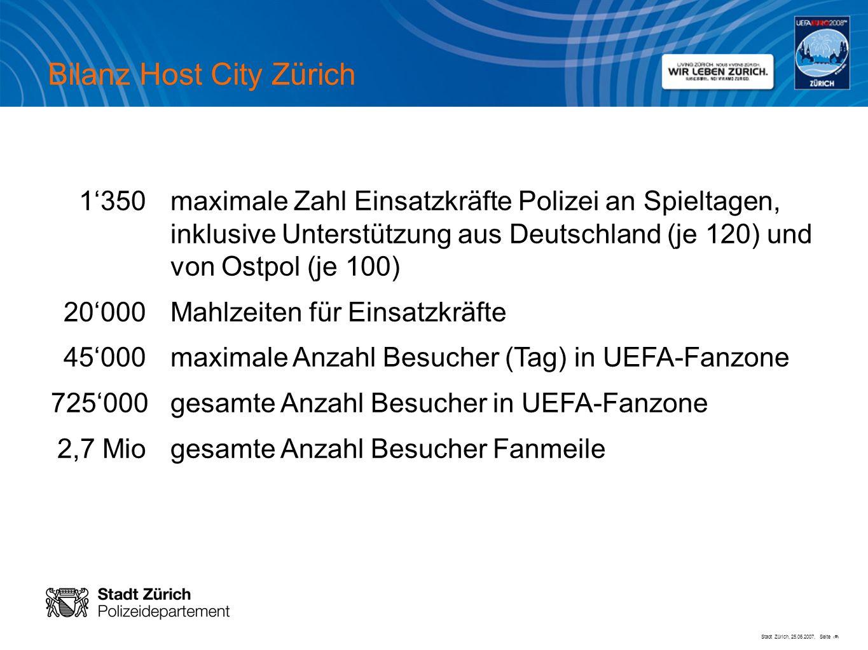 Stadt Zürich, 25.06.2007, Seite # Bilanz Host City Zürich 1350 maximale Zahl Einsatzkräfte Polizei an Spieltagen, inklusive Unterstützung aus Deutschl