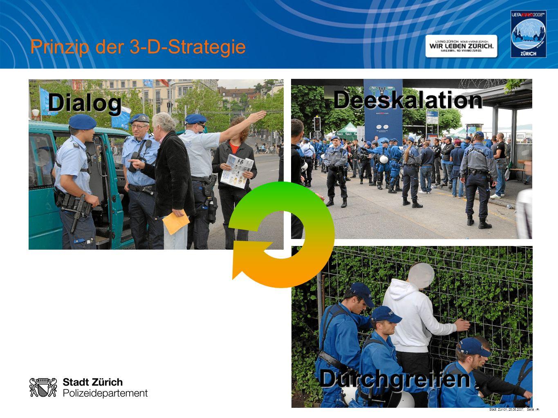Stadt Zürich, 25.06.2007, Seite #Dialog Prinzip der 3-D-Strategie Deeskalation Durchgreifen