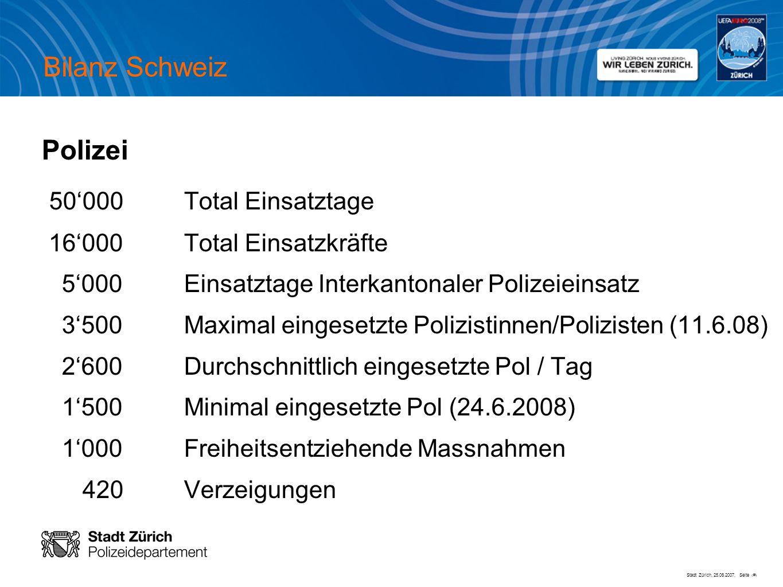 Stadt Zürich, 25.06.2007, Seite # Bilanz Schweiz Polizei 50000Total Einsatztage 16000Total Einsatzkräfte 5000Einsatztage Interkantonaler Polizeieinsat