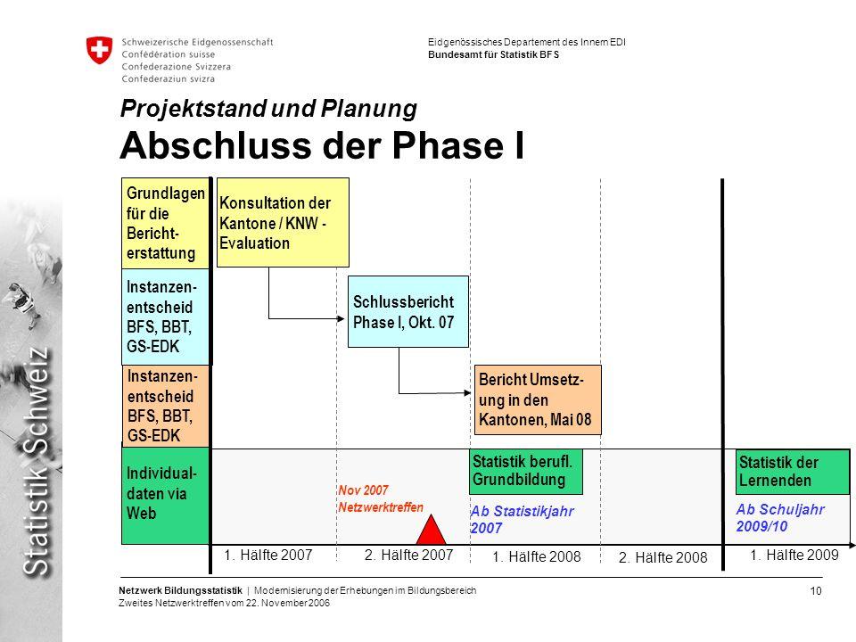 10 Netzwerk Bildungsstatistik | Modernisierung der Erhebungen im Bildungsbereich Zweites Netzwerktreffen vom 22. November 2006 Eidgenössisches Departe
