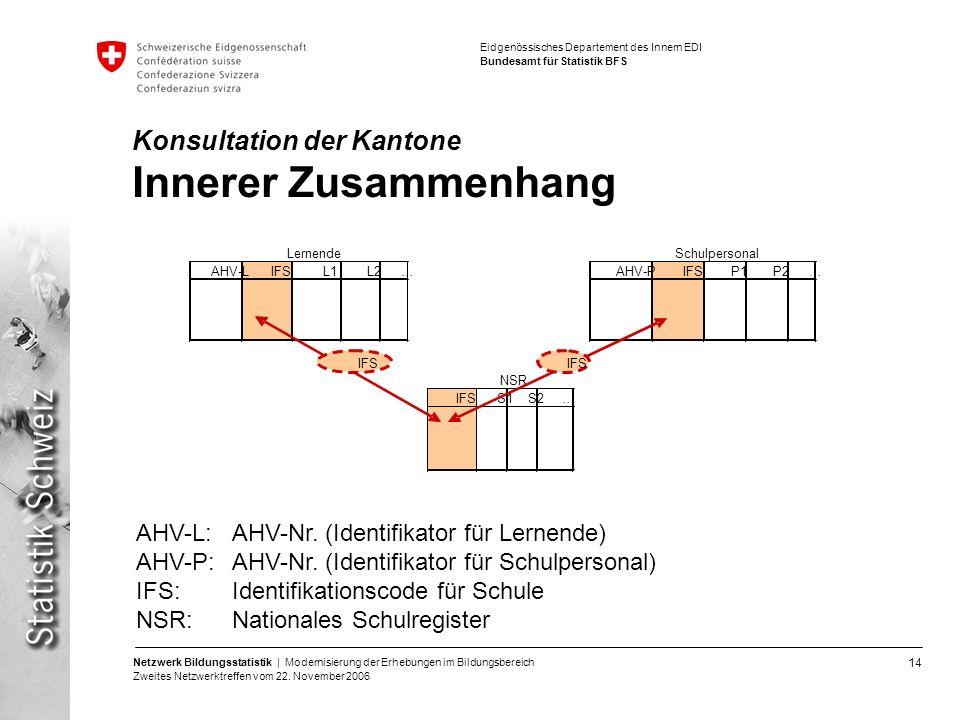 14 Netzwerk Bildungsstatistik | Modernisierung der Erhebungen im Bildungsbereich Zweites Netzwerktreffen vom 22. November 2006 Eidgenössisches Departe