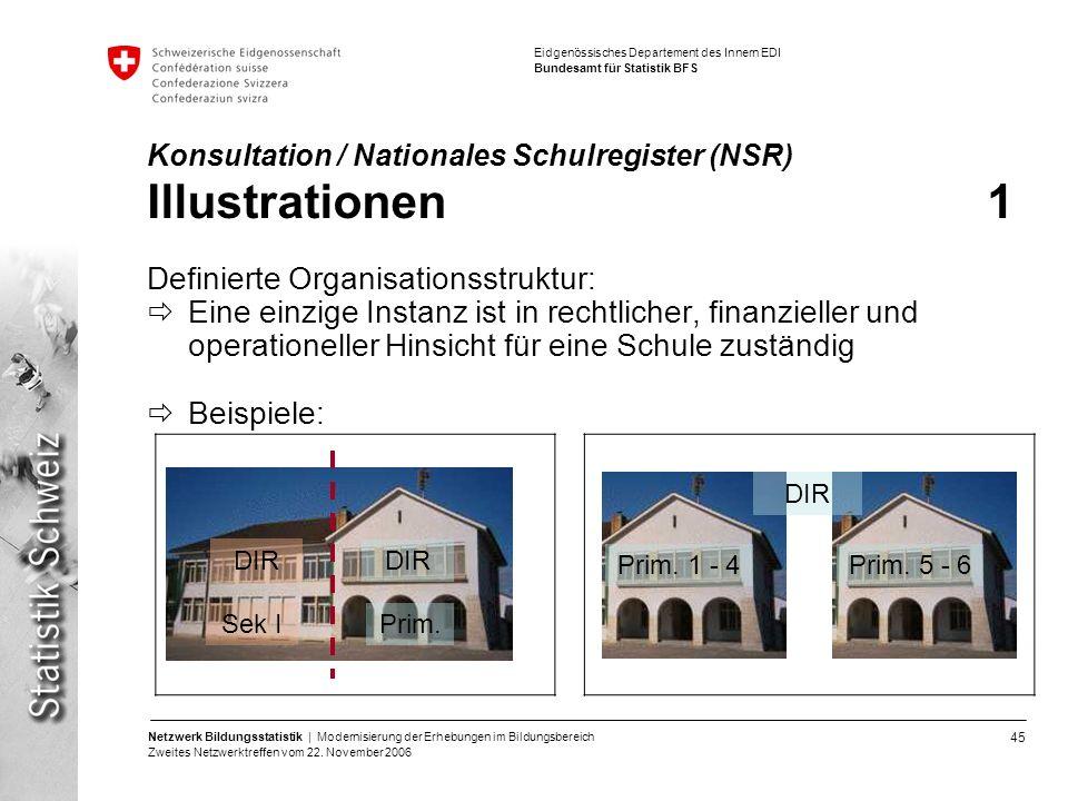 45 Netzwerk Bildungsstatistik | Modernisierung der Erhebungen im Bildungsbereich Zweites Netzwerktreffen vom 22. November 2006 Eidgenössisches Departe