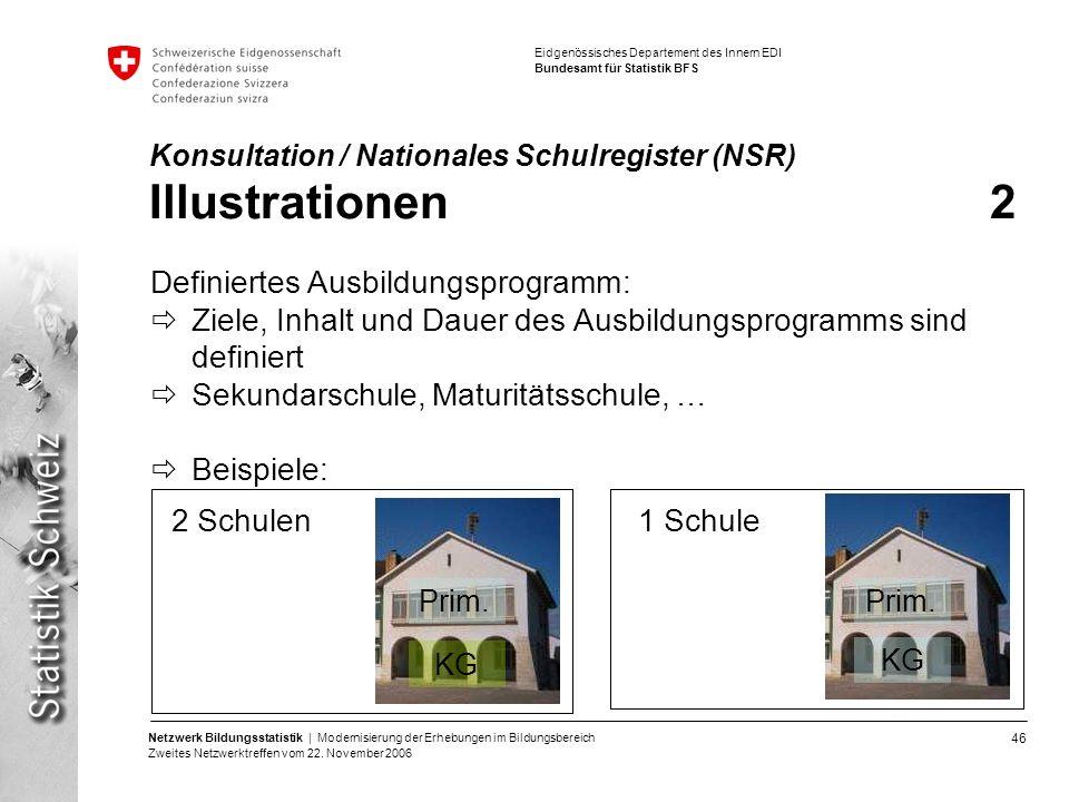 46 Netzwerk Bildungsstatistik | Modernisierung der Erhebungen im Bildungsbereich Zweites Netzwerktreffen vom 22. November 2006 Eidgenössisches Departe