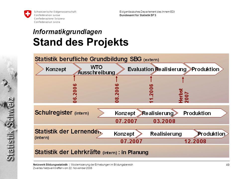 49 Netzwerk Bildungsstatistik | Modernisierung der Erhebungen im Bildungsbereich Zweites Netzwerktreffen vom 22. November 2006 Eidgenössisches Departe