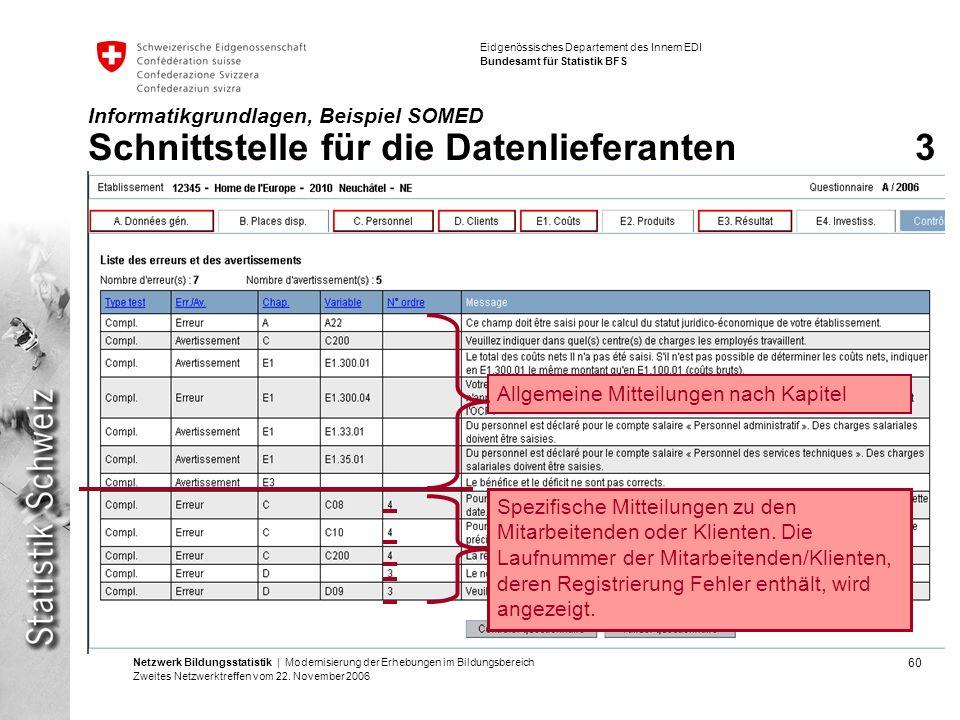 60 Netzwerk Bildungsstatistik | Modernisierung der Erhebungen im Bildungsbereich Zweites Netzwerktreffen vom 22. November 2006 Eidgenössisches Departe