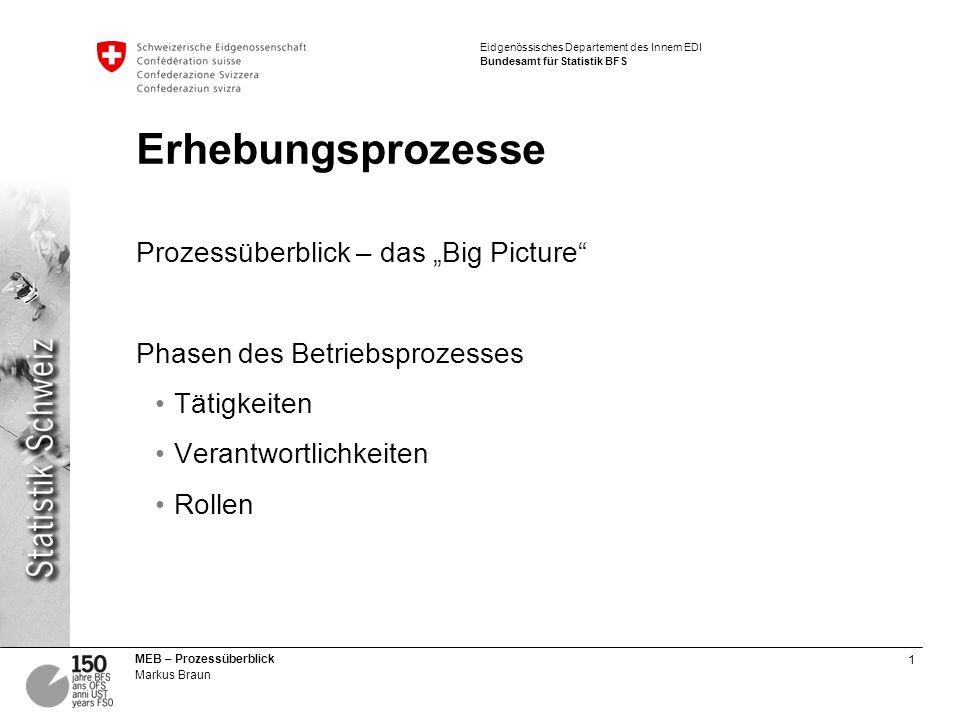 1 MEB – Prozessüberblick Markus Braun Eidgenössisches Departement des Innern EDI Bundesamt für Statistik BFS Erhebungsprozesse Prozessüberblick – das Big Picture Phasen des Betriebsprozesses Tätigkeiten Verantwortlichkeiten Rollen