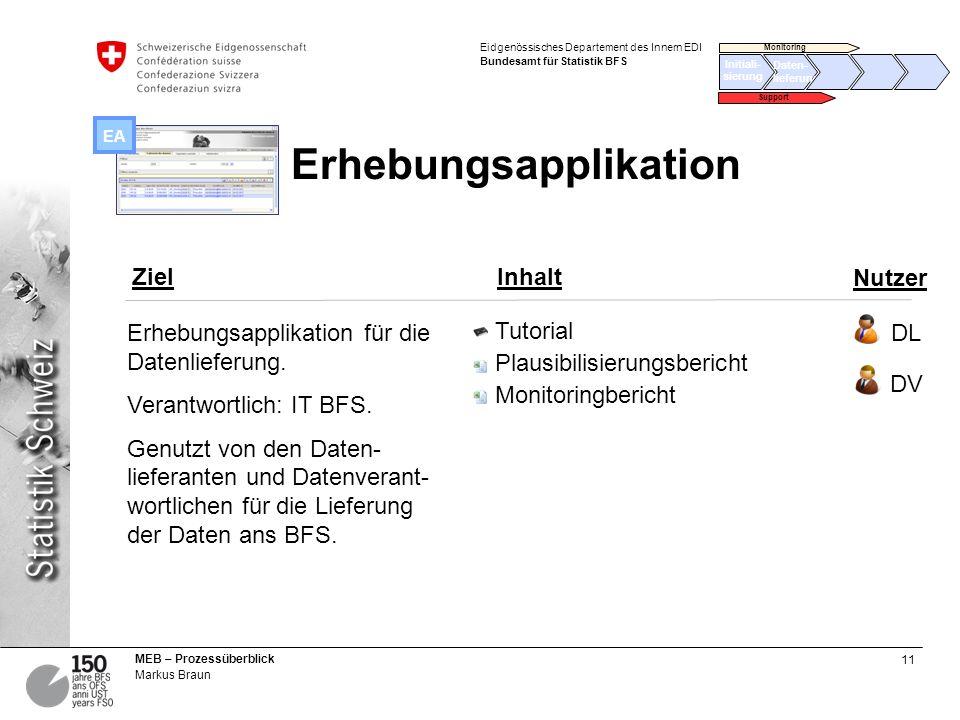 11 MEB – Prozessüberblick Markus Braun Eidgenössisches Departement des Innern EDI Bundesamt für Statistik BFS Erhebungsapplikation Tutorial Plausibilisierungsbericht Monitoringbericht InhaltZiel Nutzer DV DLErhebungsapplikation für die Datenlieferung.