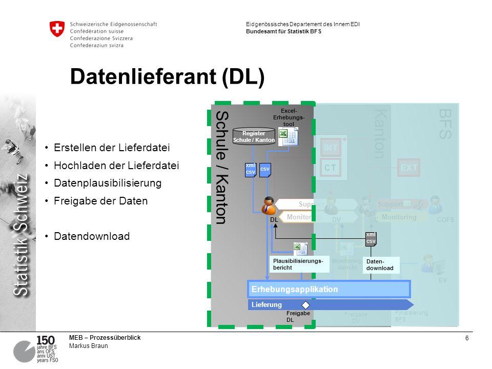 6 MEB – Prozessüberblick Markus Braun Eidgenössisches Departement des Innern EDI Bundesamt für Statistik BFS Datenlieferant (DL) Erstellen der Lieferd