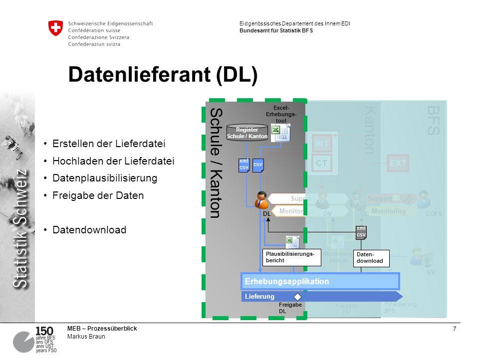 7 MEB – Prozessüberblick Markus Braun Eidgenössisches Departement des Innern EDI Bundesamt für Statistik BFS Datenlieferant (DL) Erstellen der Lieferd