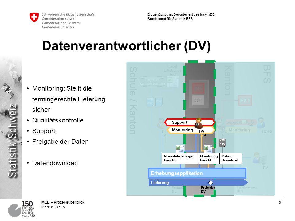 8 MEB – Prozessüberblick Markus Braun Eidgenössisches Departement des Innern EDI Bundesamt für Statistik BFS Datenverantwortlicher (DV) Excel- Erhebun