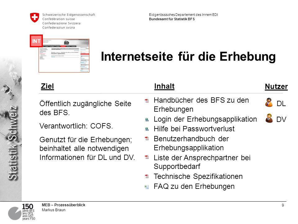 9 MEB – Prozessüberblick Markus Braun Eidgenössisches Departement des Innern EDI Bundesamt für Statistik BFS Internetseite für die Erhebung Handbücher