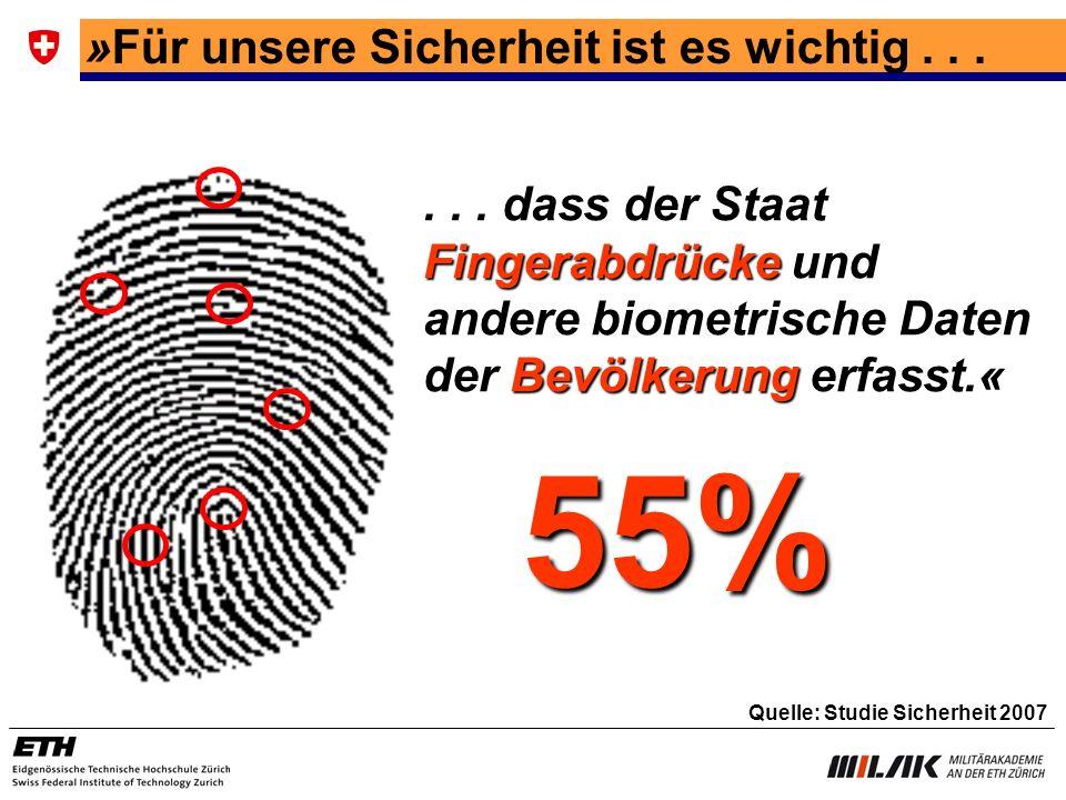 »Für unsere Sicherheit ist es wichtig...... dass der Staat Fingerabdrücke und andere biometrische Daten der Bevölkerung erfasst.« 55% Quelle: Studie S
