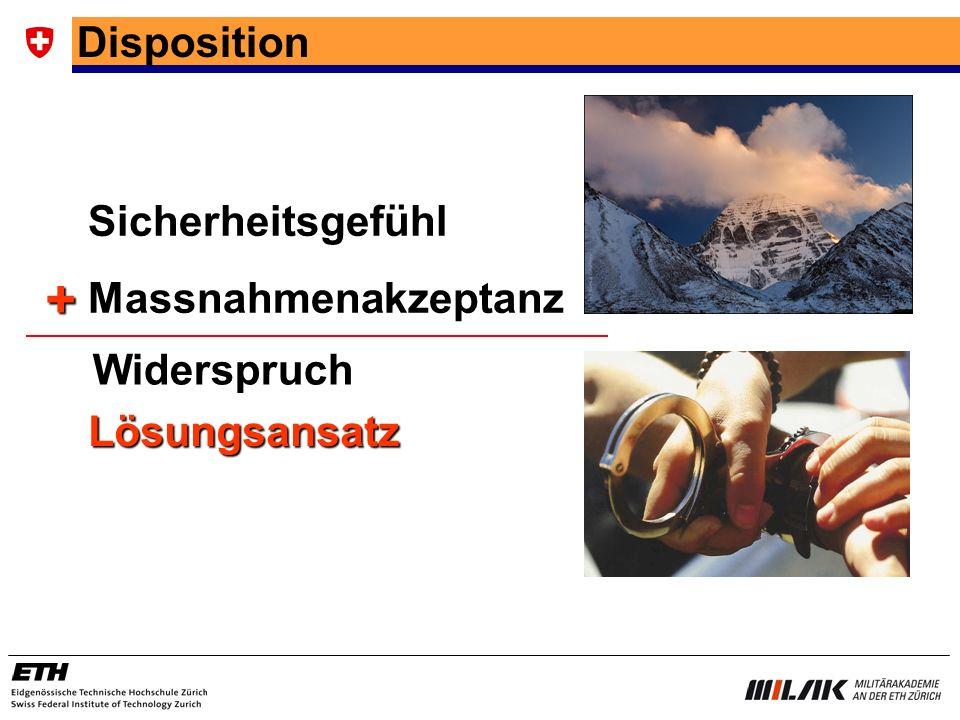 Disposition SicherheitsgefühlMassnahmenakzeptanz + Lösungsansatz Widerspruch