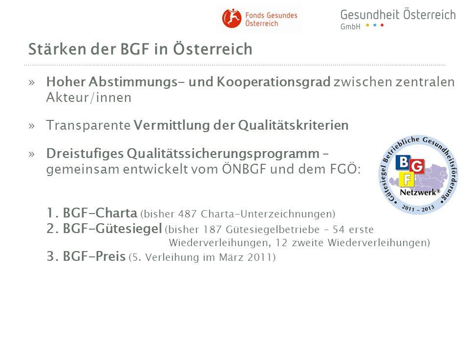 Stärken der BGF in Österreich »Hoher Abstimmungs- und Kooperationsgrad zwischen zentralen Akteur/innen »Transparente Vermittlung der Qualitätskriterie