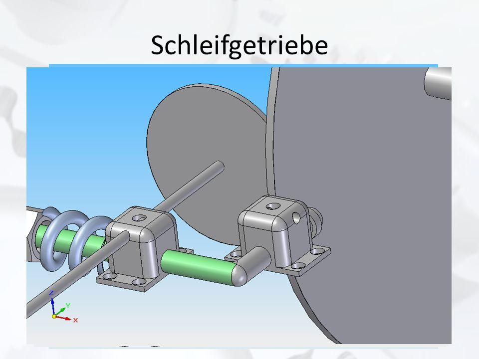 Schleifgetriebe