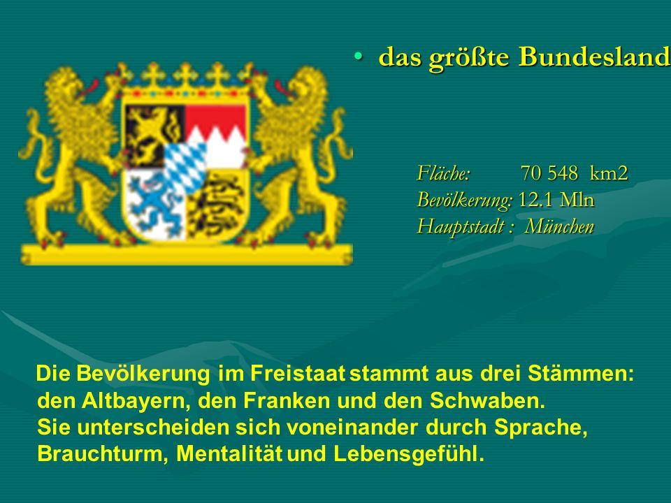 Fläche: 70 548 km2 Bevölkerung: 12.1 Mln Hauptstadt : München das größte Bundeslanddas größte Bundesland Die Bevölkerung im Freistaat stammt aus drei