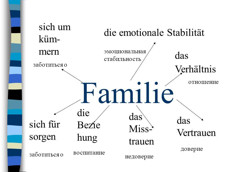 Familie die emotionale Stabilität das Verhältnis das Vertrauen das Miss- trauen sich für sorgen sich um küm- mern die Bezie hung заботиться о заботиться о воспитание недоверие доверие отношение эмоциональная стабильность
