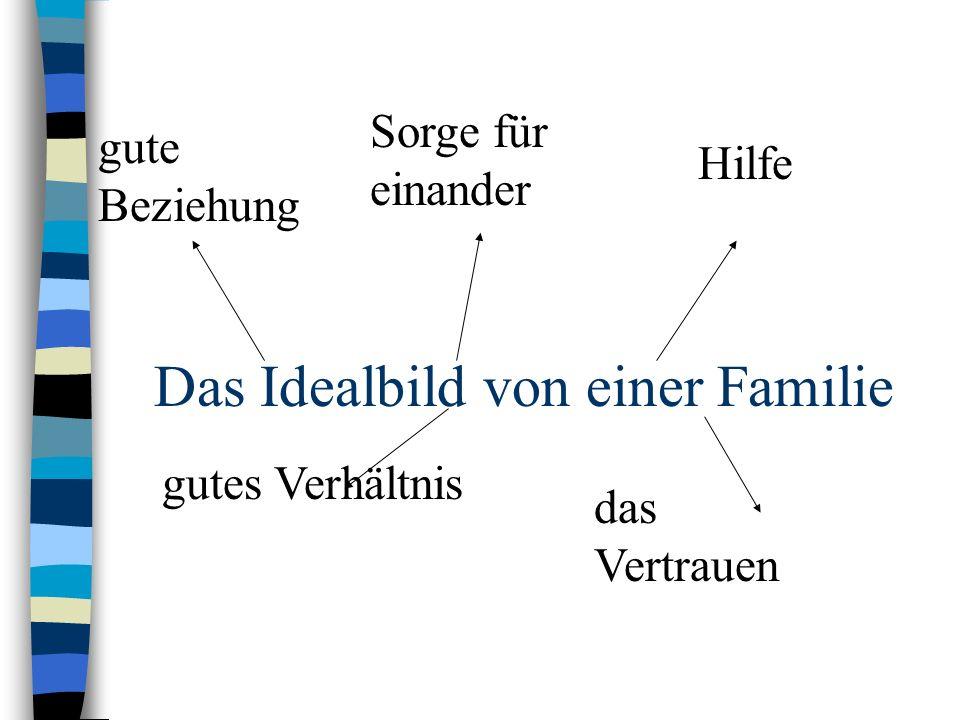Das Idealbild von einer Familie gutes Verhältnis gute Beziehung Sorge für einander Hilfe das Vertrauen
