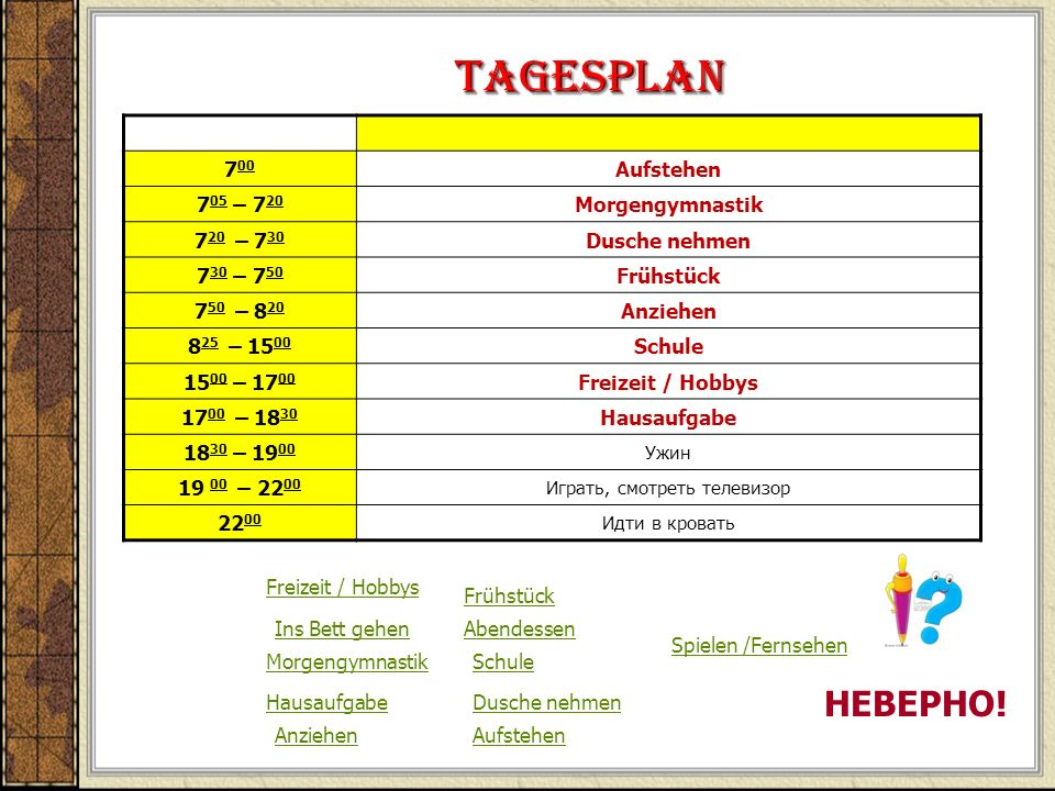 Tagesplan 7 00 Aufstehen 7 05 – 7 20 Morgengymnastik 7 20 – 7 30 Dusche nehmen 7 30 – 7 50 Frühstück 7 50 – 8 20 Anziehen 8 25 – 15 00 Schule 15 00 –