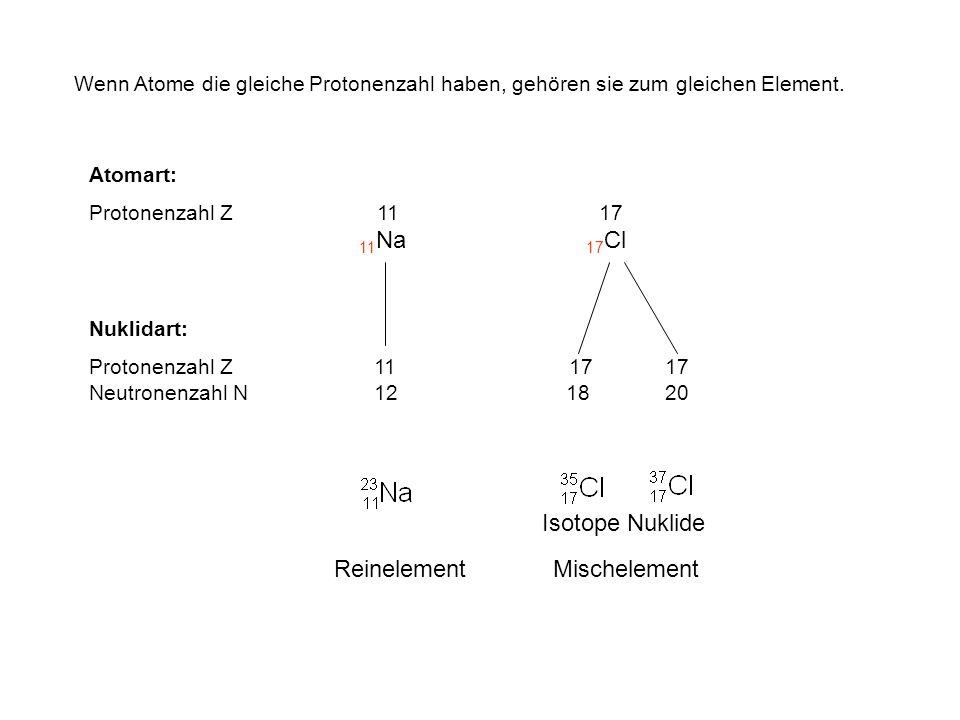 Wenn Atome die gleiche Protonenzahl haben, gehören sie zum gleichen Element. Atomart: Protonenzahl Z11 17 11 Na 17 Cl Nuklidart: Protonenzahl Z 11 171