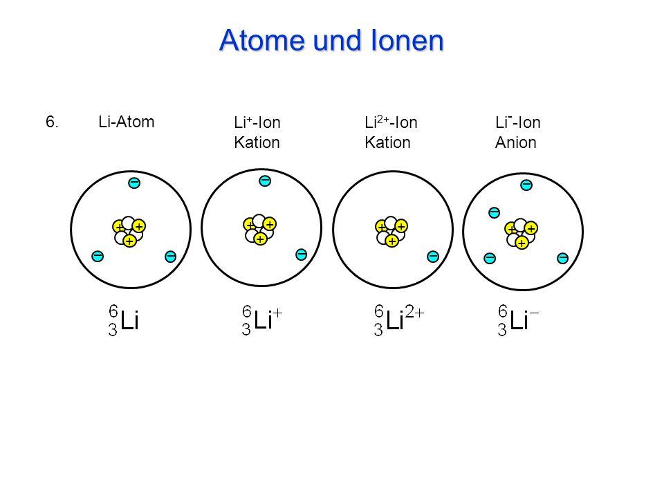 Atome und Ionen + + + + + + + + + + + + Li-Atom Li 2+ -Ion Kation Li + -Ion Kation Li - -Ion Anion 6.