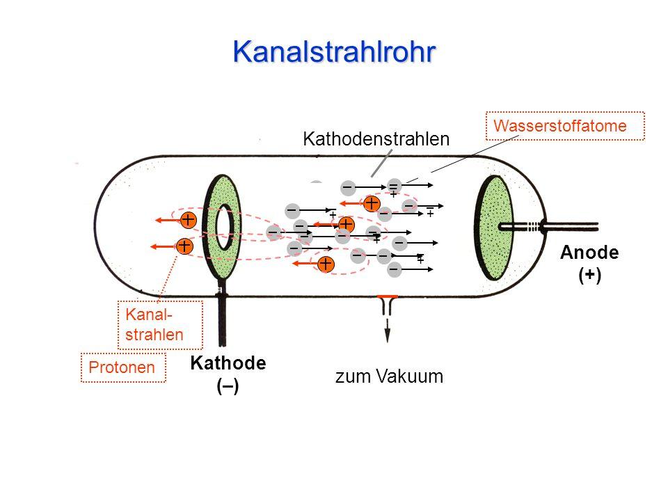 Kanalstrahlrohr zum Vakuum Wasserstoffatome Anode (+) Kathode (–) Kathodenstrahlen Kanal- strahlen Protonen –+–+ –+–+ –+–+ –+–+ –+–+