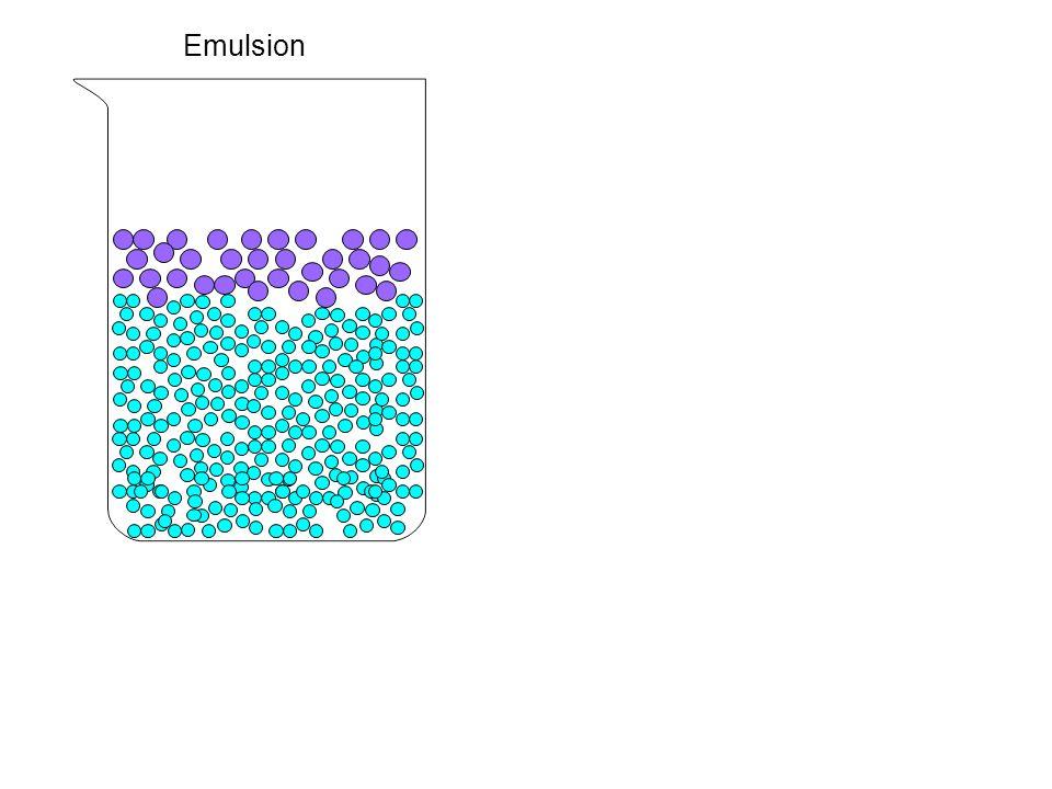 Wasser:starke Kohäsionskräfte, hydrophil Oel:schwächere Kohäsionskräfte, hydrophob Emulgator:hydrophile Kopfgruppe und lange hydrophobe Kette Emulsion
