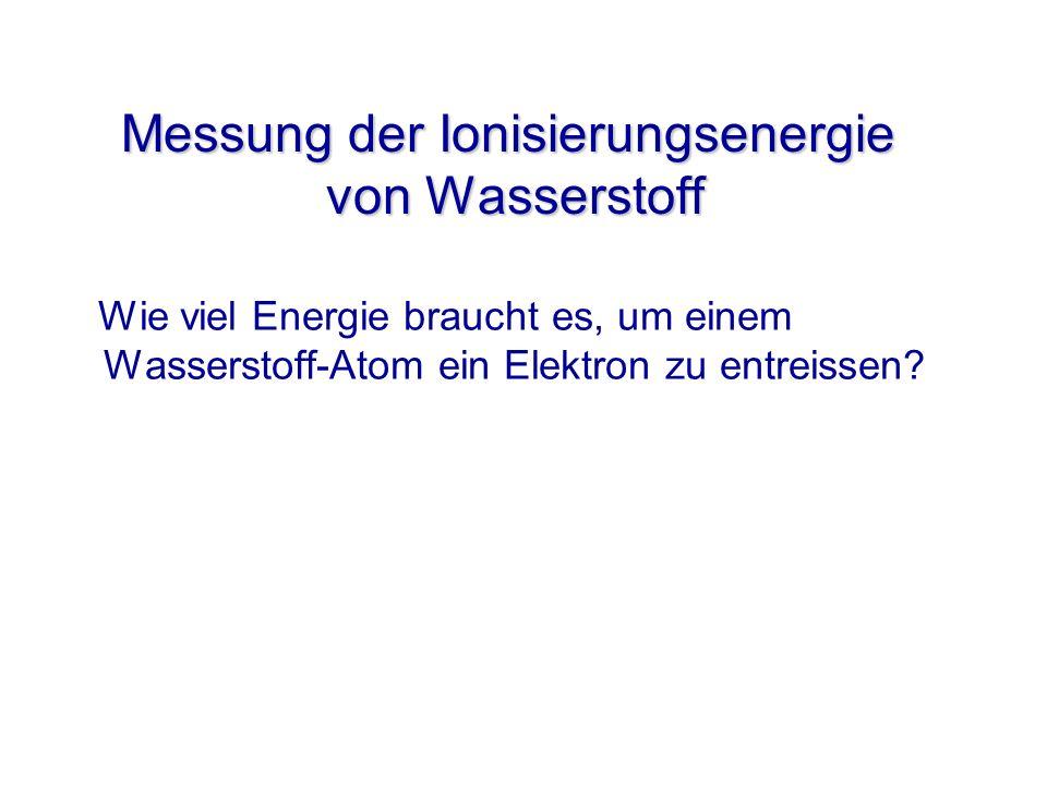 Energieniveauschema von Mehrelektronenatomen Energie n = 4 n = 3 n = 2 n = 1 H-Atom Mehrelektronenatome 4f 4d 4p 3d 4s 3p 3s 2p 2s 1s Besetzung der Schalen