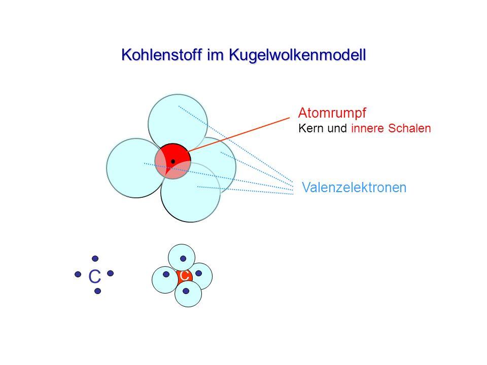 C Kohlenstoff im Kugelwolkenmodell Atomrumpf Kern und innere Schalen Valenzelektronen C