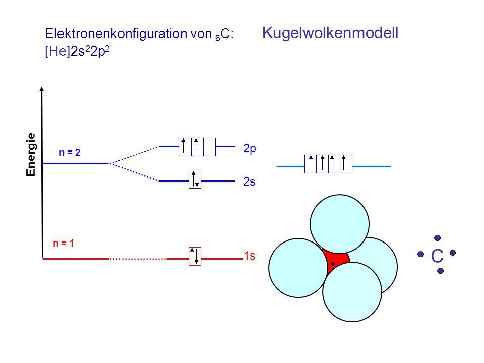 Elektronenkonfiguration von 6 C: 2p 2s 1s Energie n = 2 n = 1 [He]2s 2 2p 2 Kugelwolkenmodell C