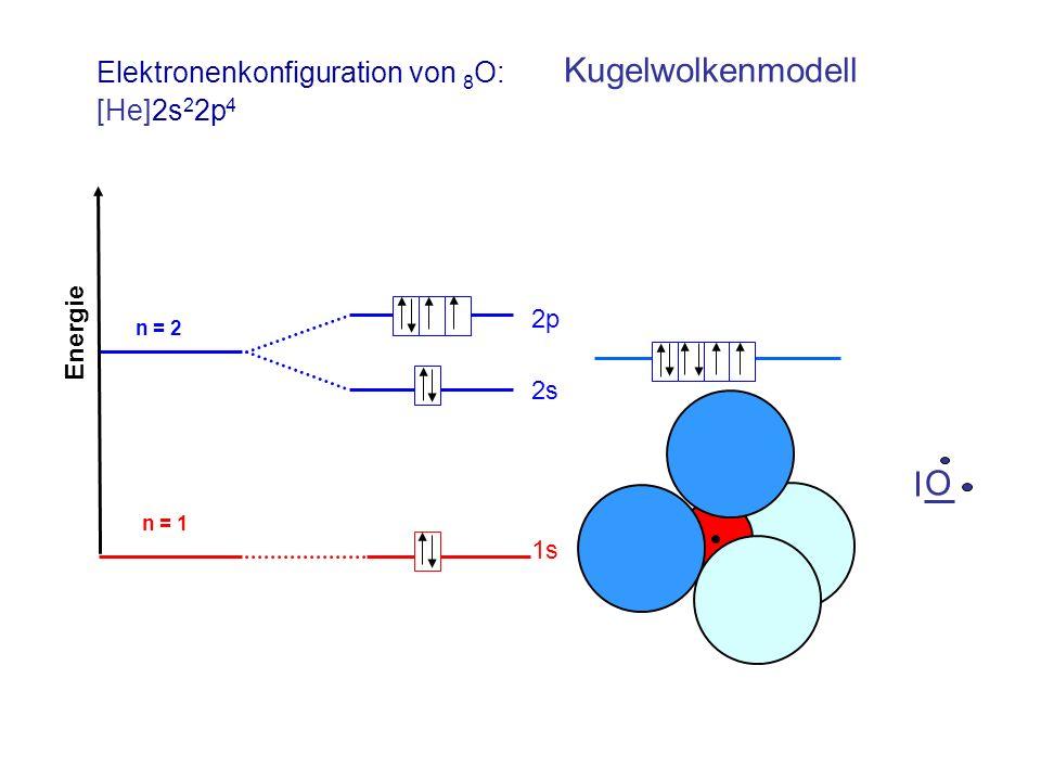 Elektronenkonfiguration von 8 O: 2p 2s 1s Energie n = 2 n = 1 [He]2s 2 2p 4 Kugelwolkenmodell O