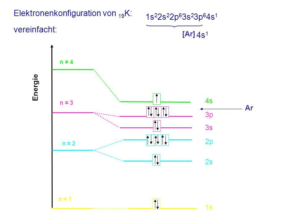 Elektronenkonfiguration von 19 K: vereinfacht: 4s 3p 3s 2p 2s 1s Energie n = 4 n = 3 n = 2 n = 1 Ar 1s 2 2s 2 2p 6 3s 2 3p 6 4s 1 [Ar] 4s 1