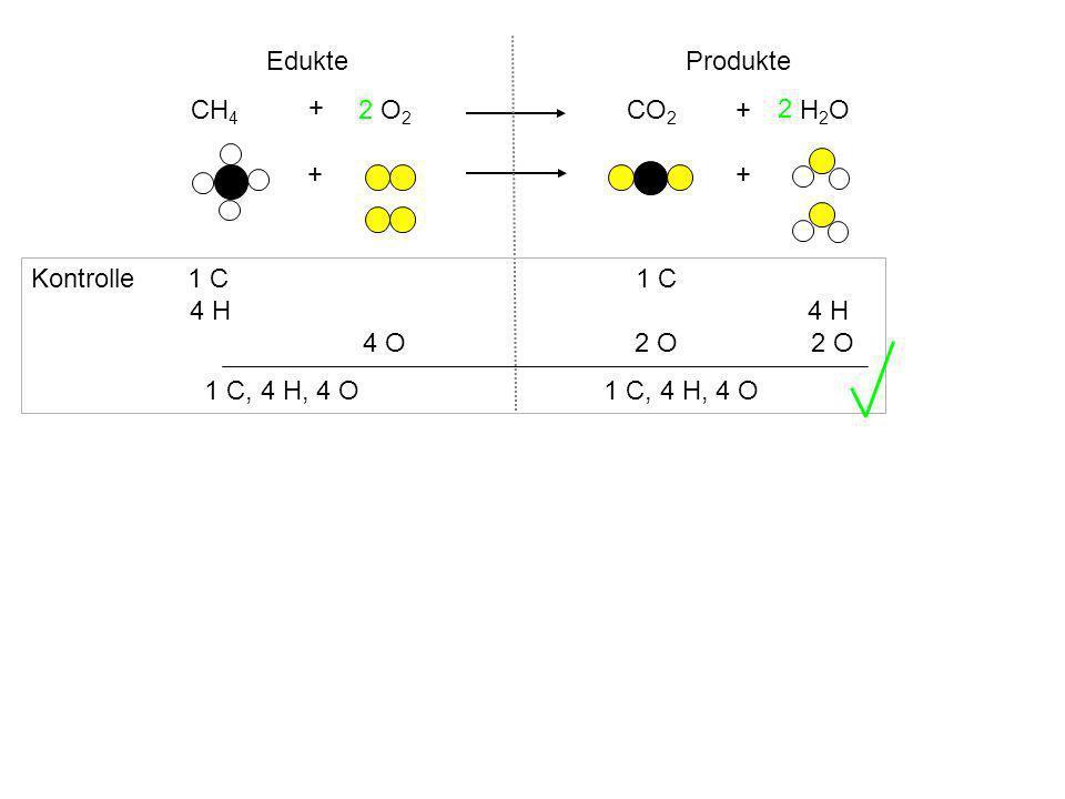 ++ CH 4 O 2 CO 2 H 2 O + + EdukteProdukte Kontrolle 1 C 1 C 4 H 4 H 4 O 2 O 2 O 1 C, 4 H, 4 O 1 C, 4 H, 4 O 2 2
