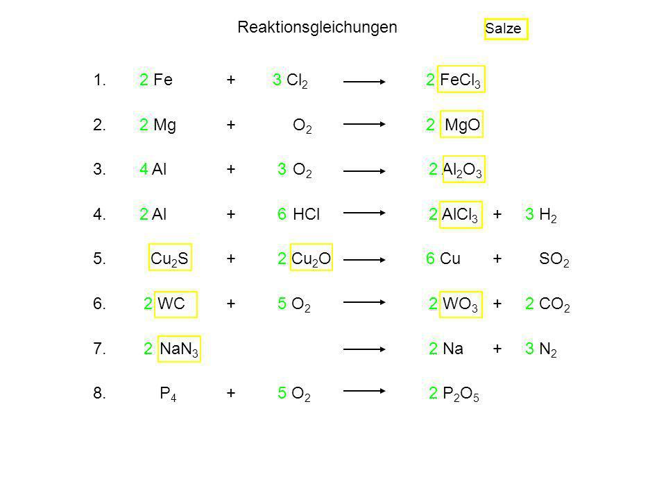 Reaktionsgleichungen 1.2 Fe+ 3 Cl 2 2 FeCl 3 2. 2 Mg+O 2 2 MgO 3.