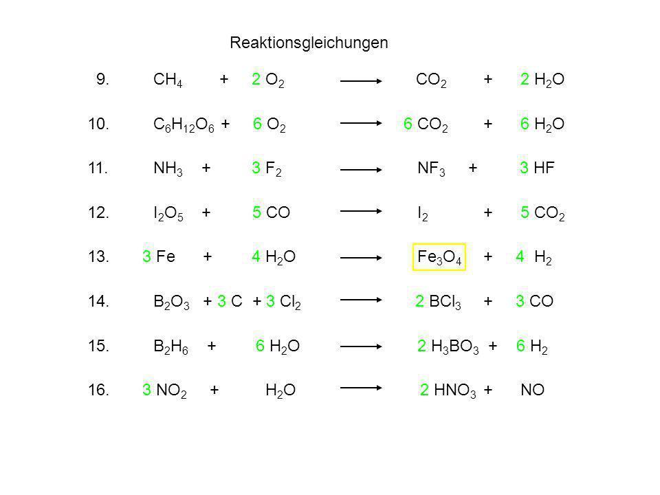 Reaktionsgleichungen 9.CH 4 + 2 O 2 CO 2 + 2 H 2 O 10.C 6 H 12 O 6 + 6 O 2 6 CO 2 + 6 H 2 O 11.NH 3 + 3 F 2 NF 3 + 3 HF 12.I 2 O 5 + 5 COI 2 + 5 CO 2 13.