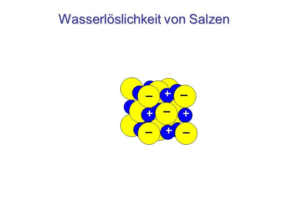 Anlagerung von Wassermolekülen + – – + + + + – + +