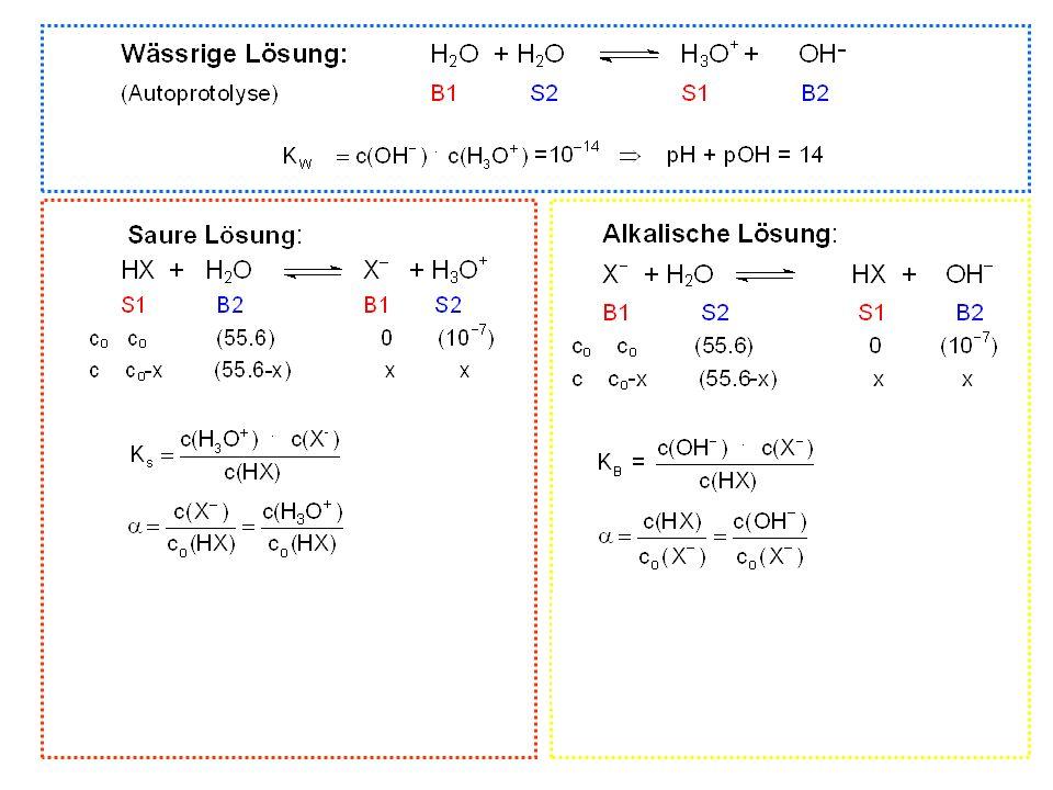 starke Säure: x = c o K S > 10 2 schwache Säure: x << c o K S < 10 4 starke Base: x = c o K B > 10 2 schwache Base: x << c o K B < 10 4