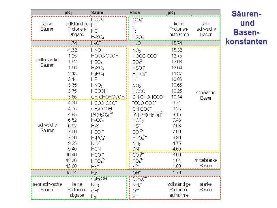 Säuren- und Basenkonstanten Säuren- und Basen- konstanten